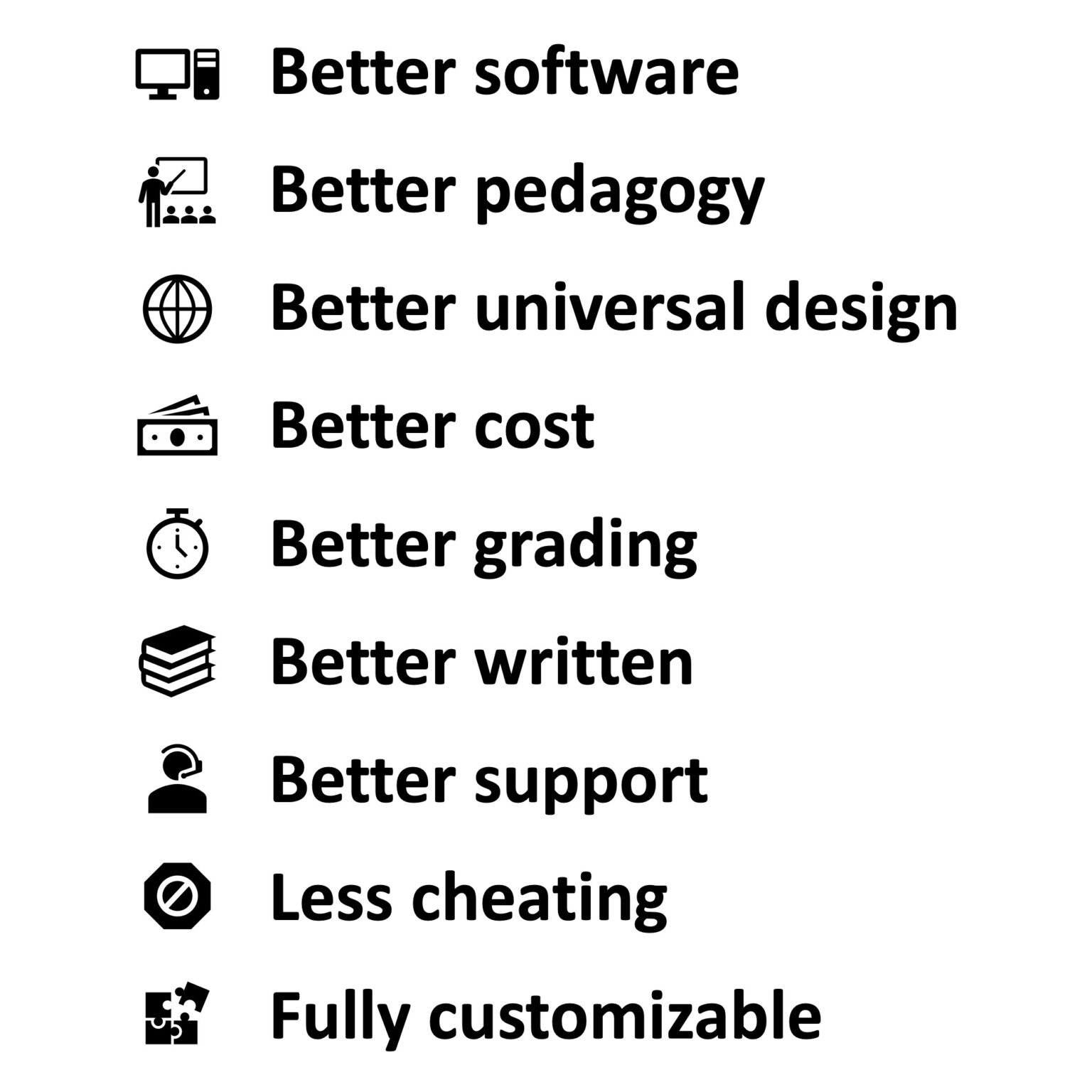 Better software, better pedagogy, better universal design, better cost, better grading, better written, better support, less cheating, fully customizable